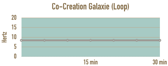 verlauf-loop-co-creation-autosuggestion