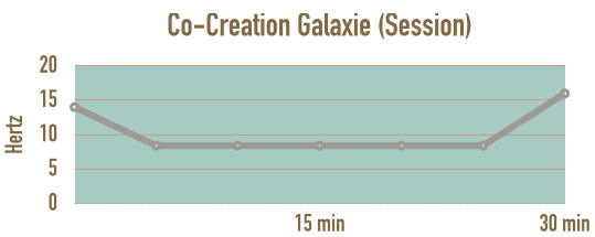 verlauf-session-co-creation-autosuggestion